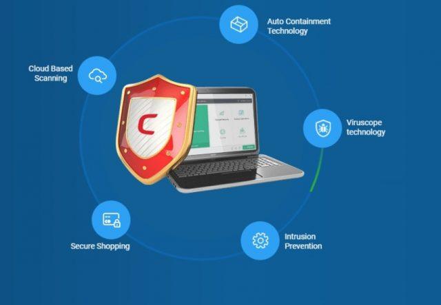 Antivirus de Comodo