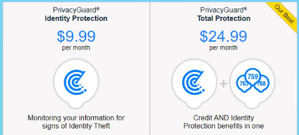 PrivacyGuard protección contra el robo de identidad, PrivacyGuard Identity Protection vs. TotalProtection