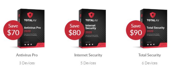 Total AV contra Avast, TotalAV contra Avast, Avast contra TotalAV, Avast contra Total AV, protección contra el malware, rendimiento del sistema, comparación, qué antivirus es mejor